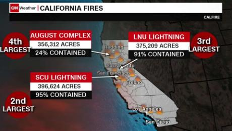 Dangerous fires continue to ravage the west
