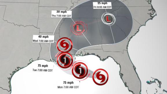 Tropical storm sally path graphic.
