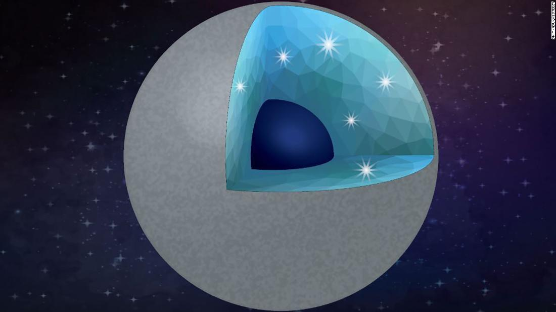 This illustration shows a carbon-rich planet with diamond and silica as ts main minerals. Water can convert a carbon-rich planet into one that's made of diamonds. In the interior, the main minerals would be diamond and silica (a layer with crystals in the illustration). The core (dark blue) might be made of an iron-carbon alloy.