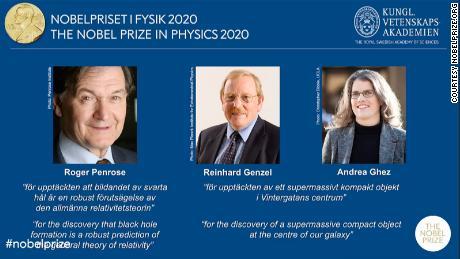 Khaskhabar/Nobel Prize 2020:स्वीडन की रॉयल विज्ञान अकादमी ने इस साल