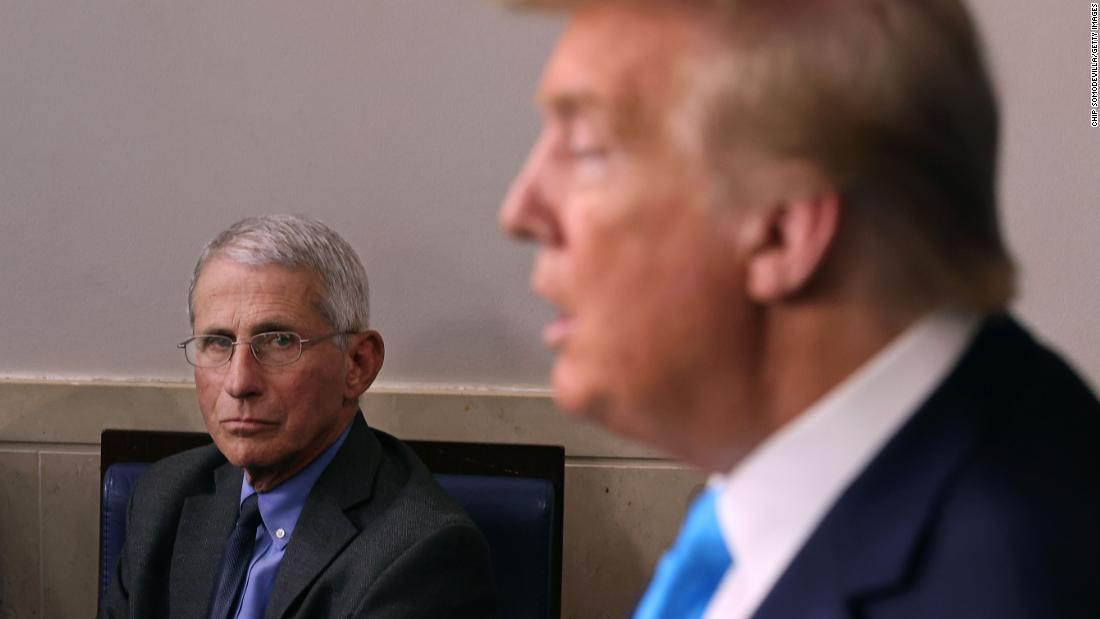 Fauci says he is 'absolutely not' surprised Trump got Covid-19 – CNN