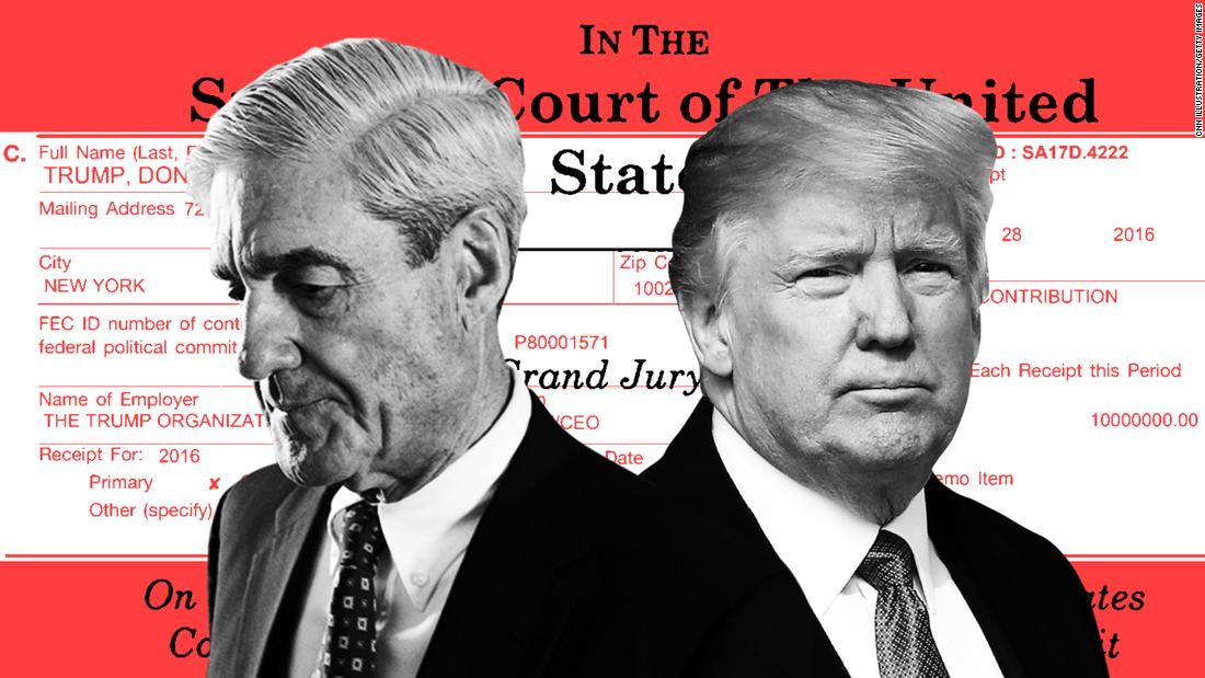 Five takeaways from CNN's story on Mueller's secret investigation