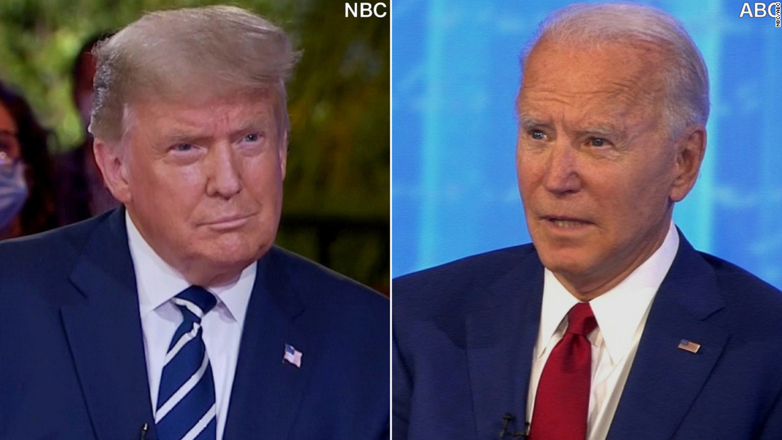 More people watched Biden on ABC than Trump on NBC MSNBC and CNBC – CNN
