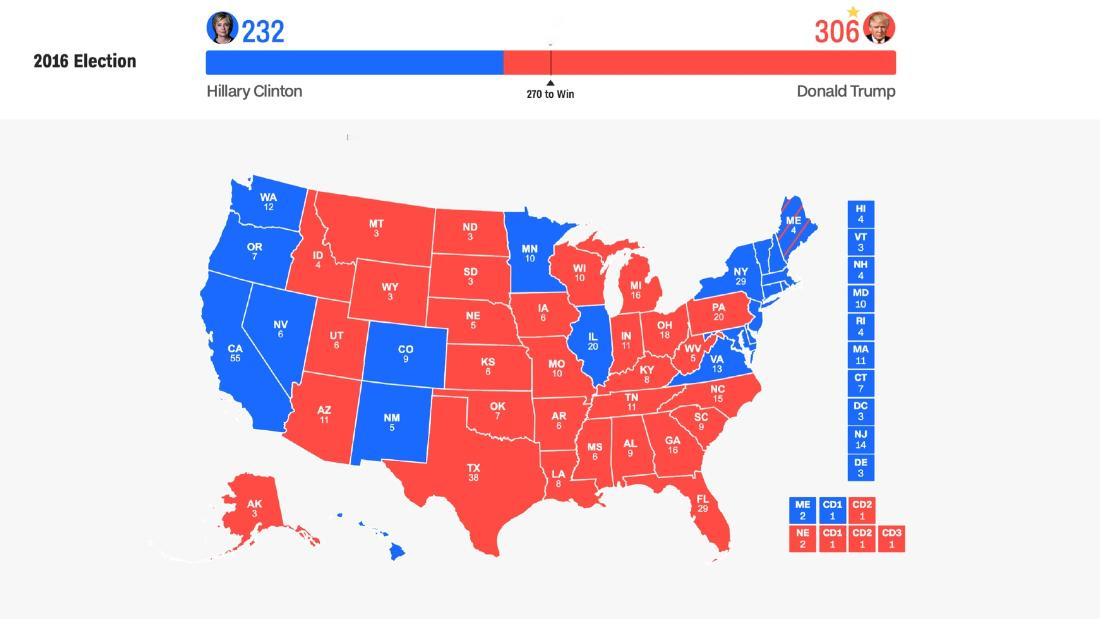 Us Election The Nine States To Watch Cnn