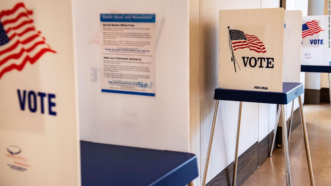 How early voting is consistent with the polls