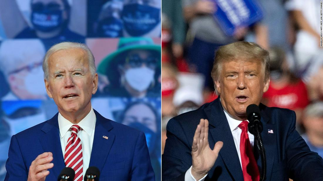 CNN polls shows Biden leads in two key states ahead of US election