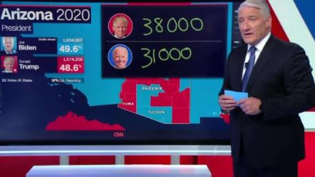 arizona election results saturday biden trump elexnight vpx_00025108.jpg