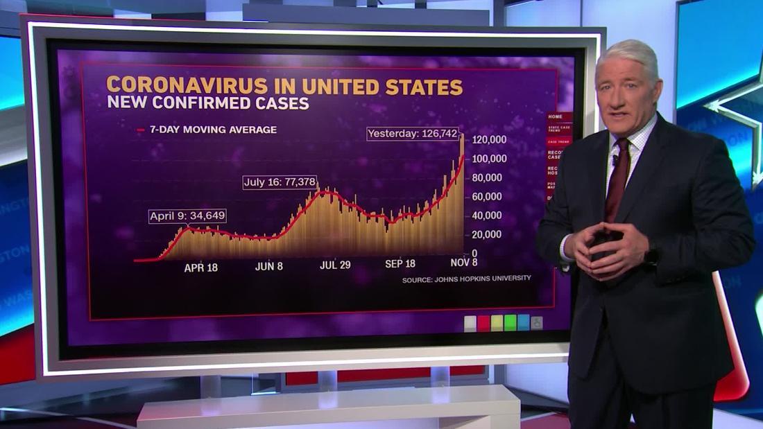 Us Coronavirus The Country Nears 10 Million Covid 19 Cases Cnn