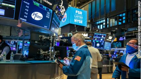 The US stock market soared Monday morning after Pfizer announced encouraging data on its Covid-19 vaccine.