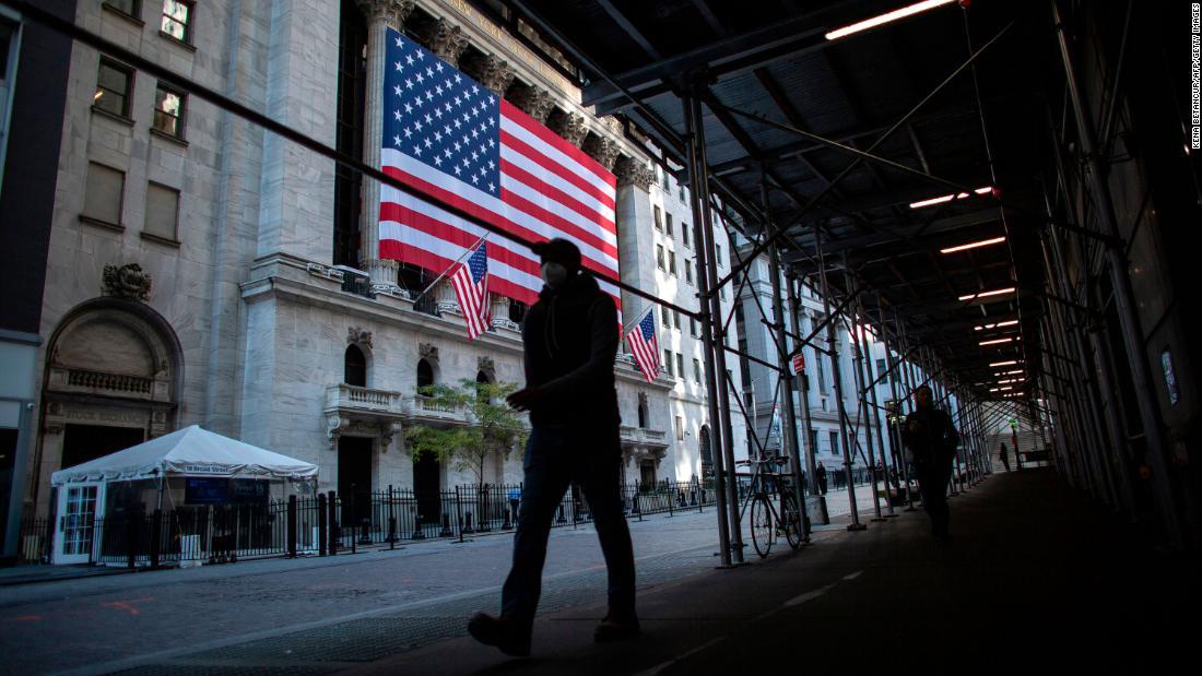 Investors are getting greedy again