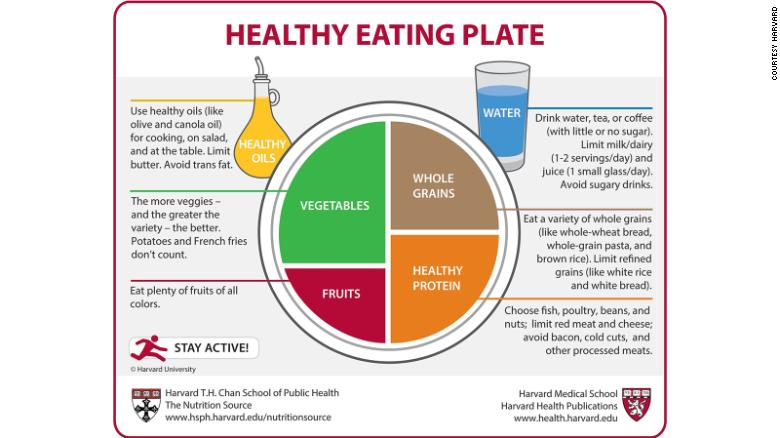 Fill your plate with a majority of fruits and vegetables -- the more the better, research says.