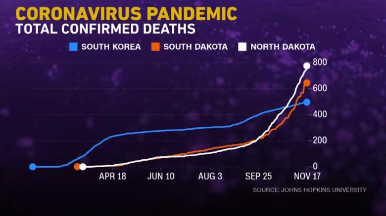 Us Seeing Unprecedented Coronavirus Spread White House Says Cnn