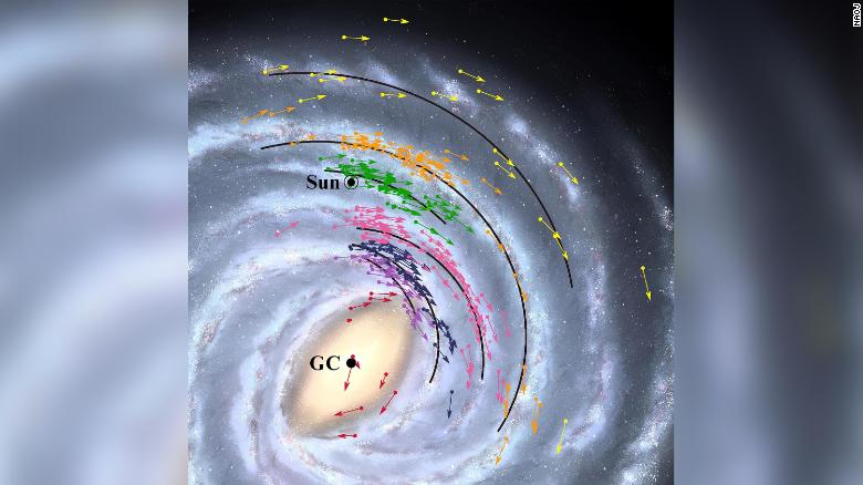 The new map suggests that the center of the Milky Way, and the black hole which sits there, is located 25,800 light-years from Earth. This is closer than the official value of 27,700 light-years adopted by the International Astronomical Union in 1985.