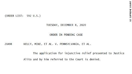 Supreme Court rejects Pennsylvania Republicans' attempt to block election results - CNNPolitics