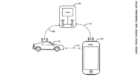One of Apple's car-related patents describes an invention in which a wireless connection between the car and the phone can help you find your car in a parking structure.