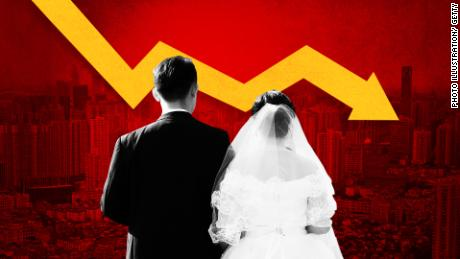 China's marriage rate has been falling since 2013.