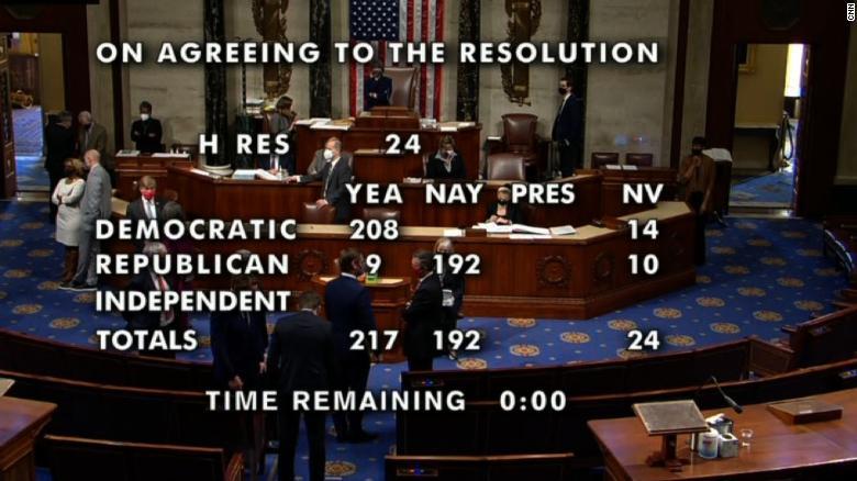 House impeachment 217