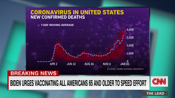 Image for States look for more Covid-19 vaccine doses as the nation's death toll nears 400,000