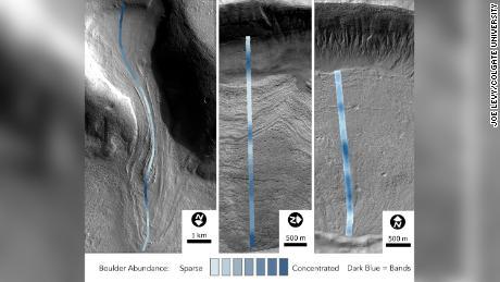 Ta slika prikazuje obilo balvanov, ki jih najdemo v ledenikih na Marsu.