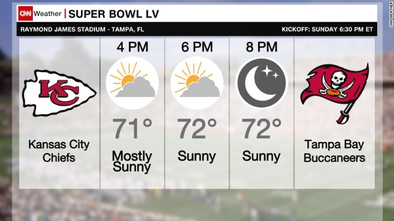 Severe weather ends in time for Super Bowl