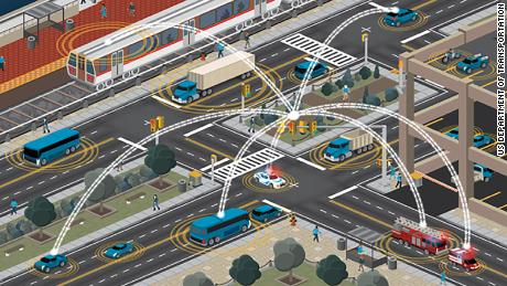 A US Department of Transportation illustration shows how vehicle to infrastructure technology is designed to function and improve road safety.