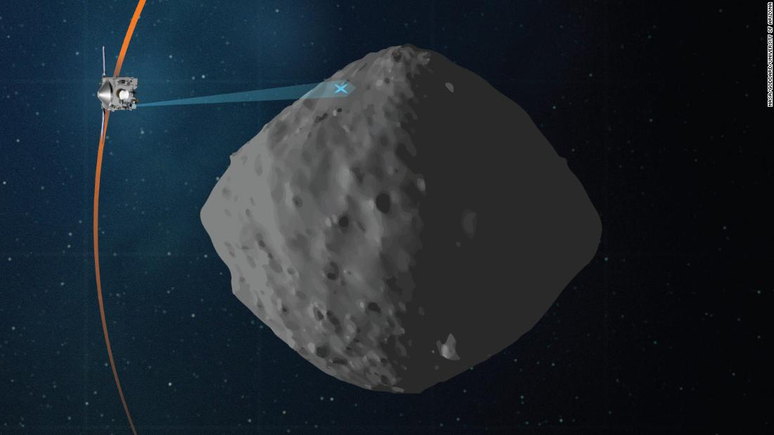 A NASA spacecraft is conducting a final flyby of the asteroid Bennu on Wednesday, capturing images of the asteroid's surface from just 2.3 miles away. OSIRIS-REx's images should reveal the aftermath of its sample collection event in October.