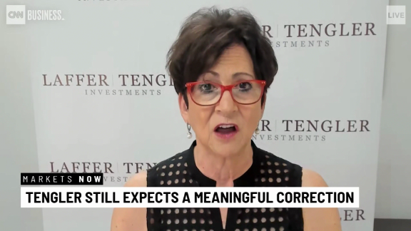 tengler stock market correction prediction orig_00014122.png