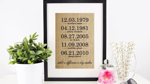 Chathamplace What a Difference a Day Makes Personalized Family Burlap Print