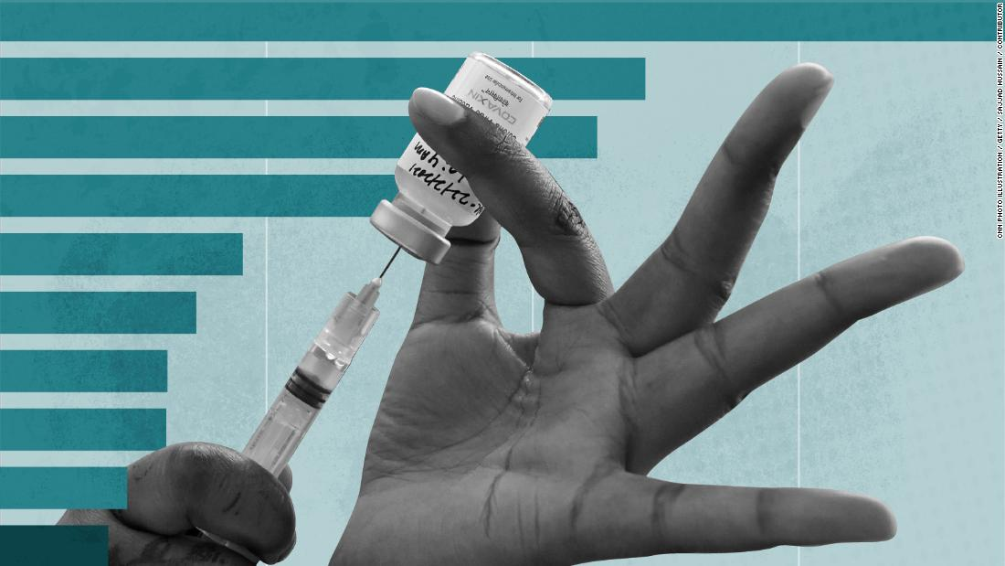 India is one of the world's top 10 buyers of Covid vaccines. It still has nowhere near enough – CNN