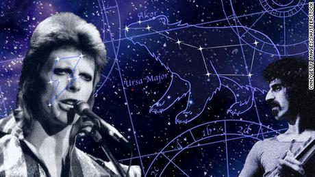 AlcorからZappafrankへ:星と天体の名前の由来