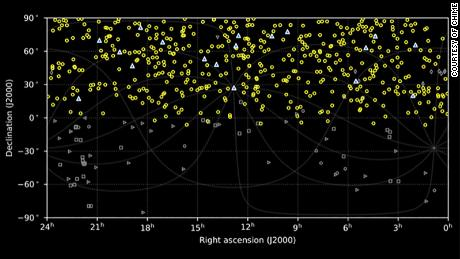 This sky map shows fast radio bursts based on CHIME detections.