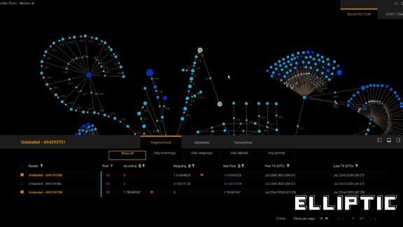screengrab Elliptic