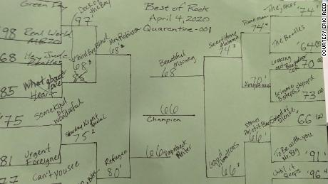"""""""Best of Rock"""" bracket from April 2020, one of the first rock bracket games the group played on Zoom."""