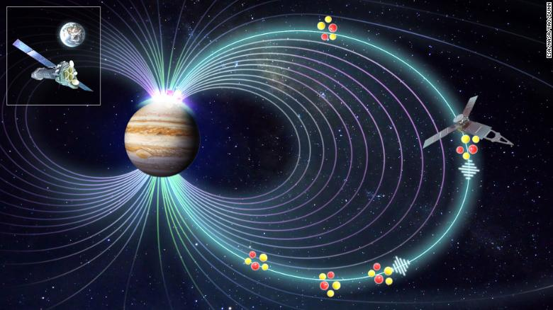 Mystery of Jupiter's northern lights solved after 40 years, scientists say
