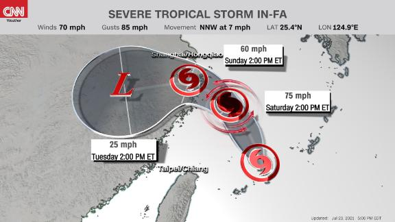 Forecast track of Tropical Storm In-Fa.