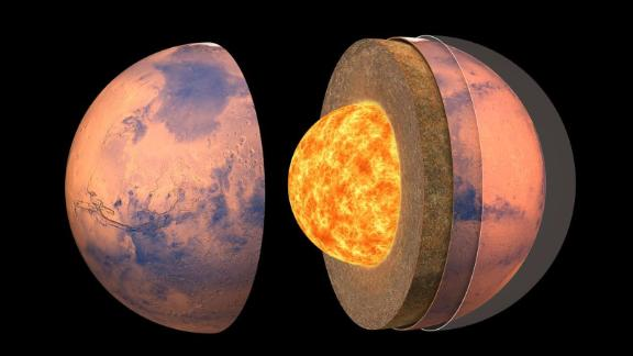Artist's impression of the internal structure of Mars.