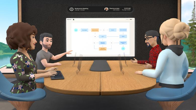 Horizon Workrooms allows up to 16 virtual avatars per meeting, with dozens more people able to join via video conference.
