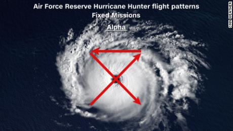Here's why hurricane hunters fly their planes in weird patterns into storms