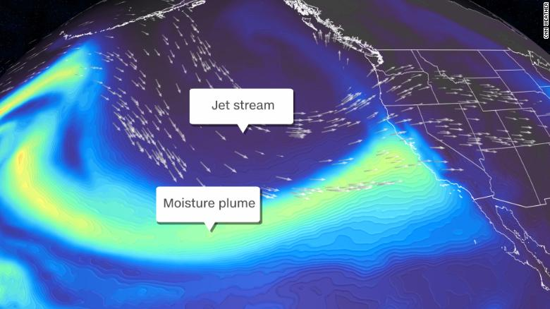 A forecast comuter model shows a plume of water called an atmopsheric river impacting California on Sunday.